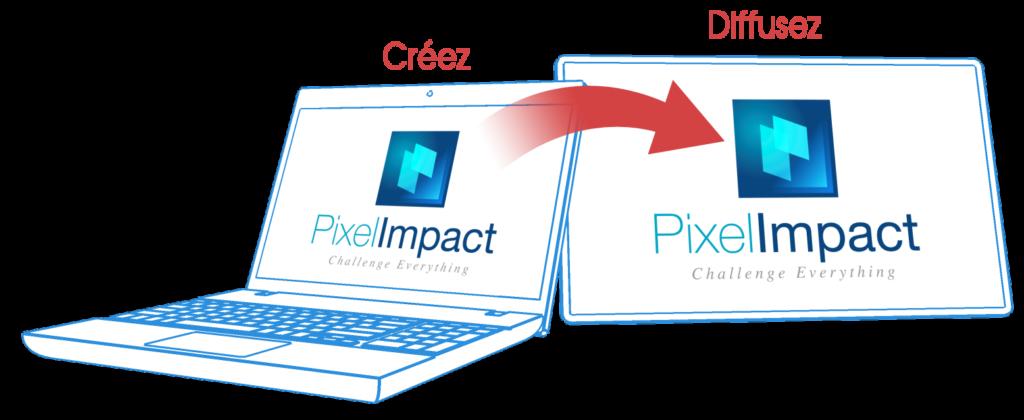Affichage dynamique Pixel Impact Créez et diffusez votre contenu en toute autonomie